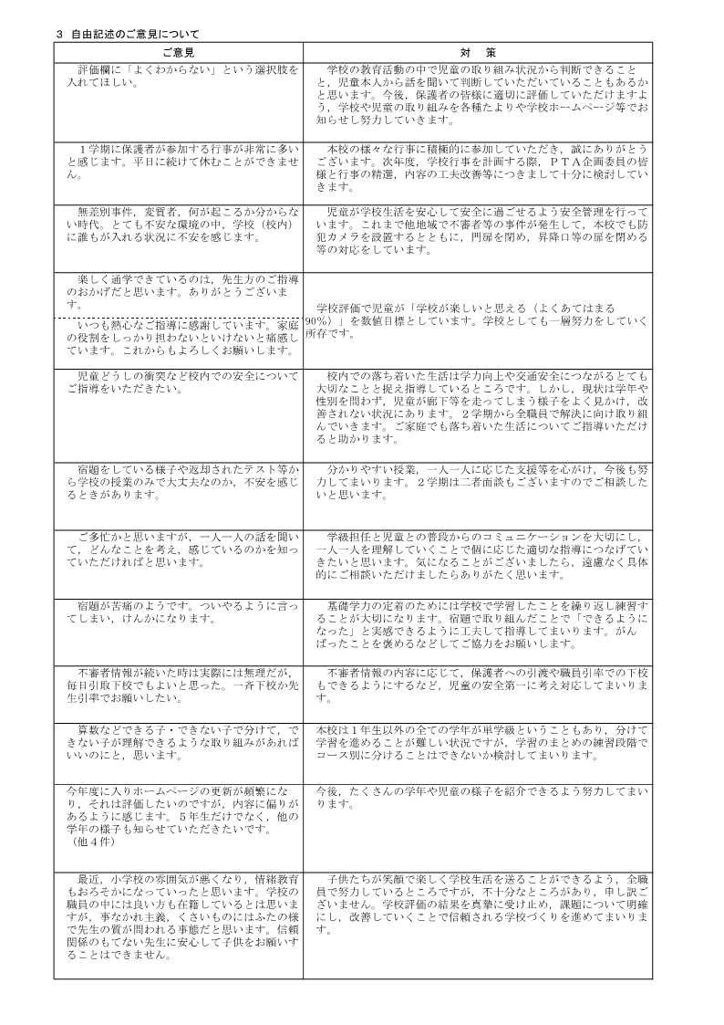 H30潮来小学校評価 全集計・グラフ_前期_4