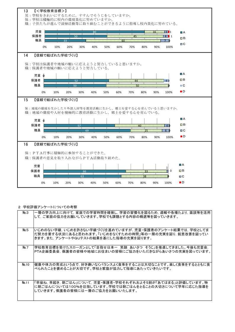 H30潮来小学校評価 全集計・グラフ_前期_3