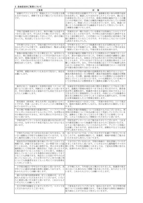 H30gakkohyokakouki_4