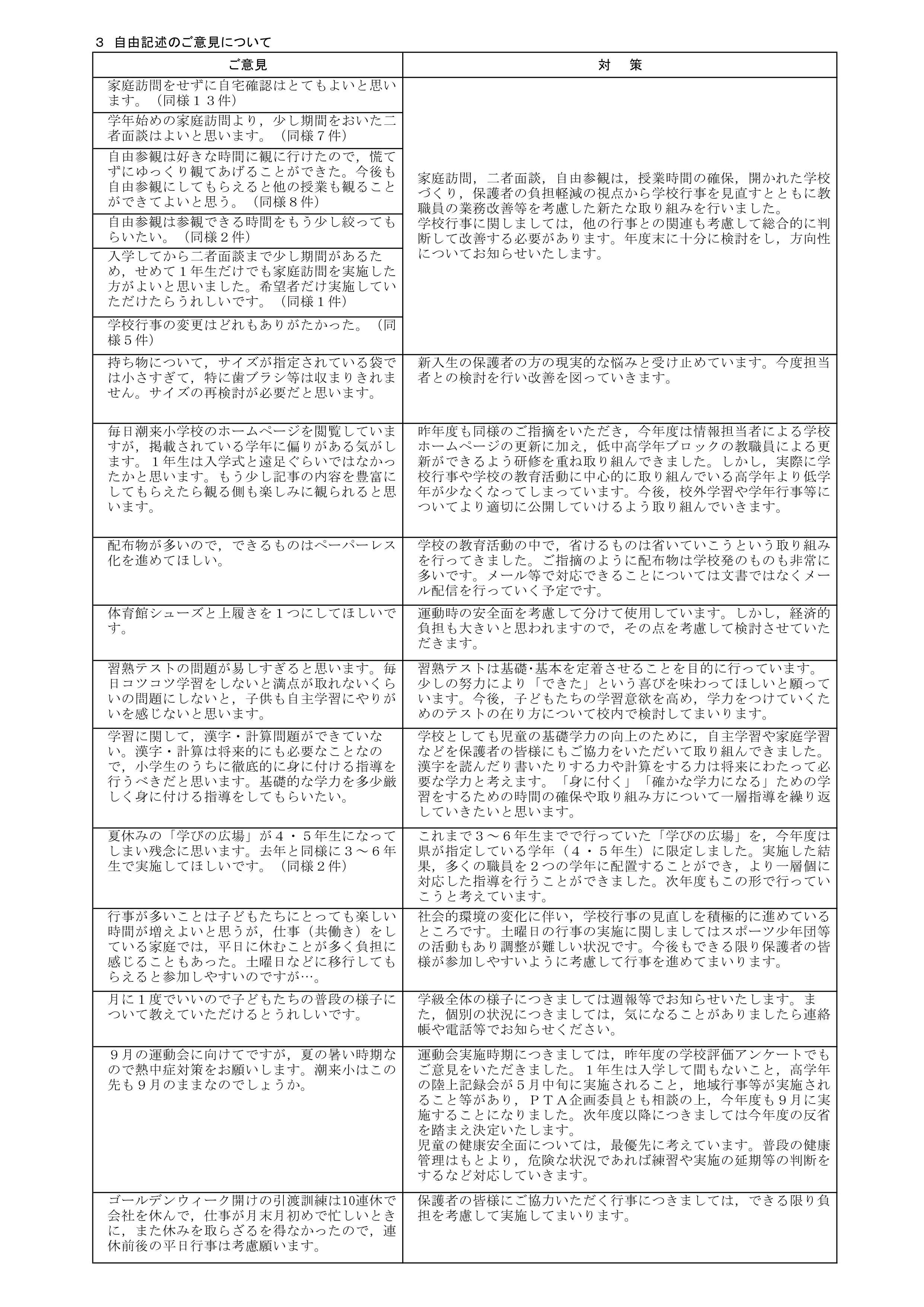 H31潮来小学校評価 全集計・グラフ_前期_4